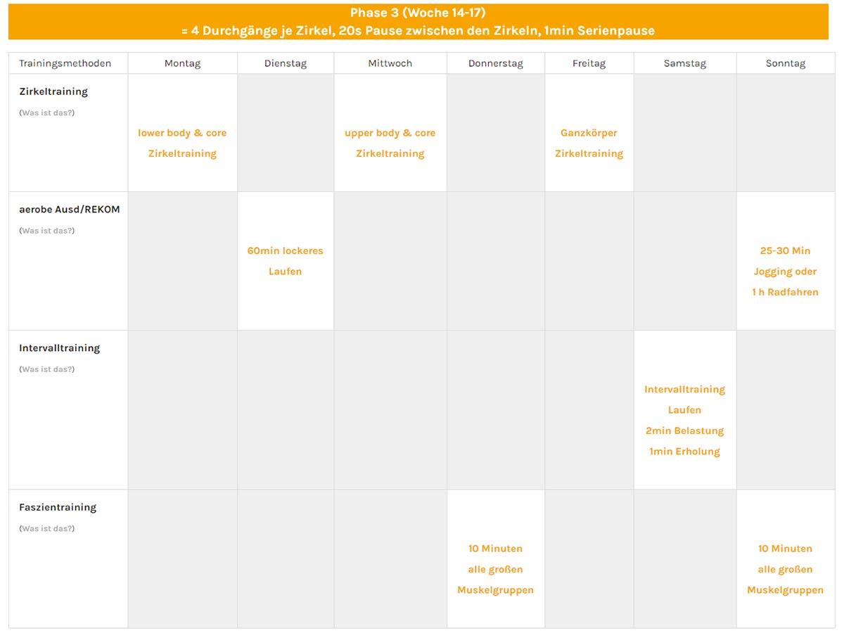 Woche 14-17 Ultimatives Trainingsprogramm für Zuhause